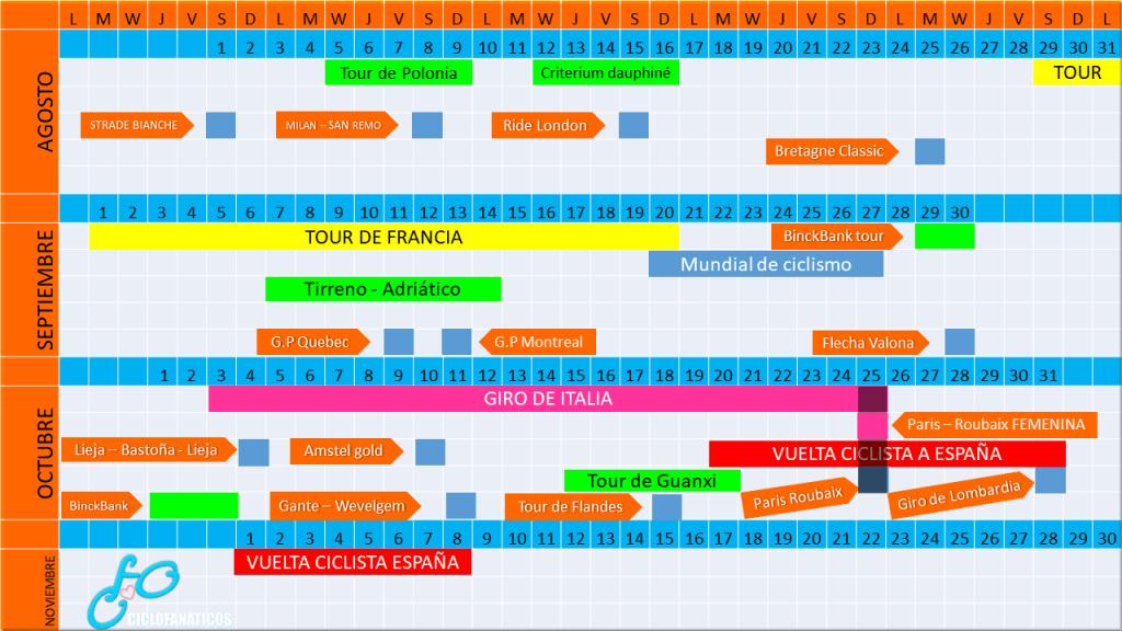 Calendario de ciclismo 2020